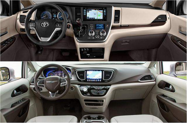 2018 Toyota Sienna vs 2018 Chrysler Pacifica interior